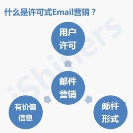 许可式电子邮件营销图片