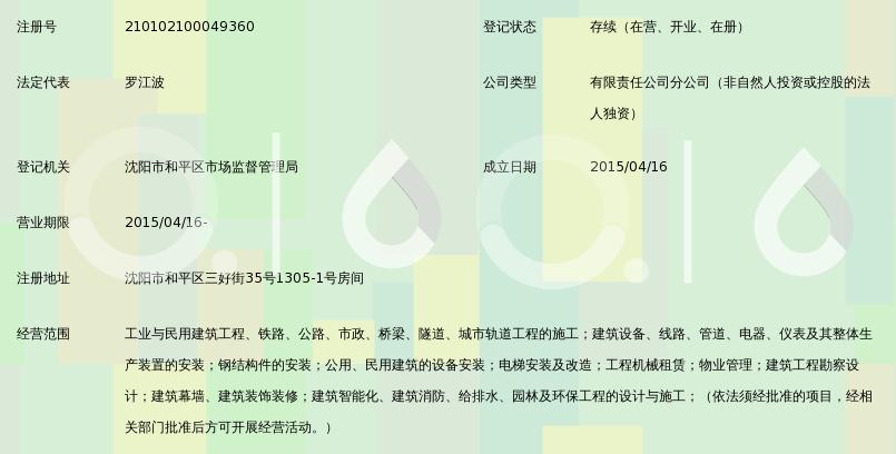 中铁城建集团第一工程有限公司沈阳分公司_3