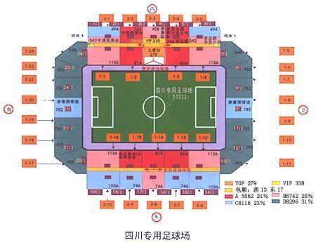 足球场各个位置英文图解