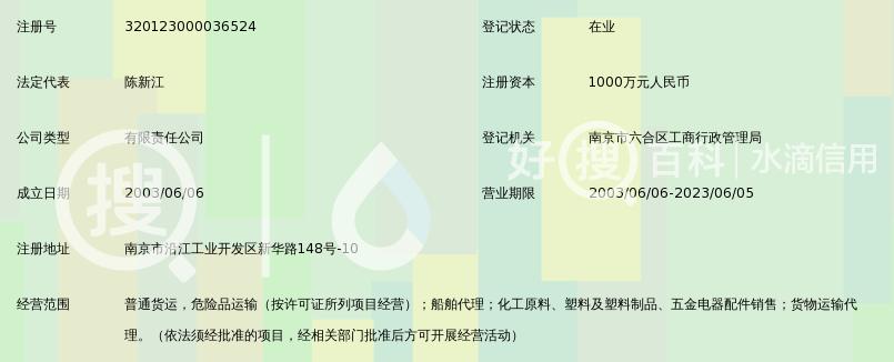 饭店组织结构图模板