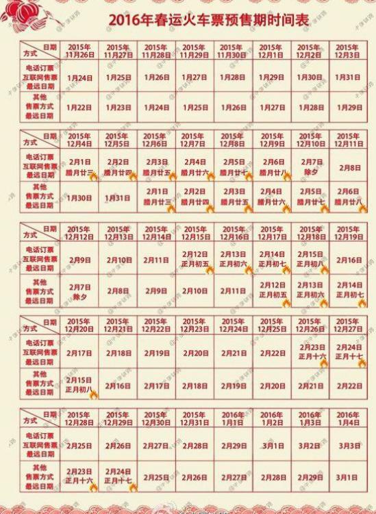 从20世纪90年代初起,原国家计委等部门对铁路客票价格进行 了一系列局部改革的尝试。1993年春运期间,对乘火车进出广东省和广东省内的乘客实行浮动加价。 2000年的春运期间,部分铁路列车客票票价上浮,以往春节前的客流最高峰大多出现在春节前9天至前3天,票价上浮后,当年春运客流高峰期提前了3天并延后了3天。 2001年,铁路春运旅客发送量预计达1.
