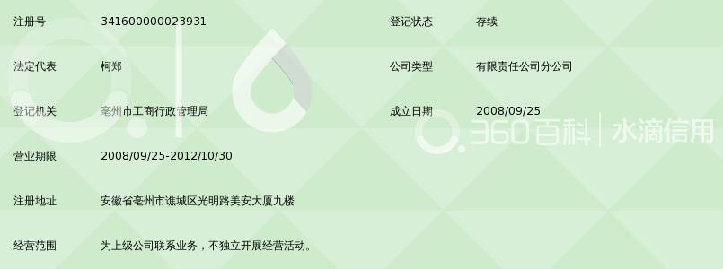 安徽皖信人力资源管理有限公司亳州分公司_3