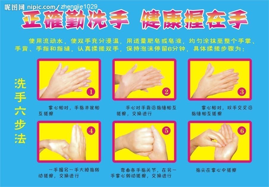 洗手六步法 - 小二班的日志