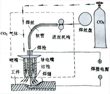 二氧焊机原理图及接线图